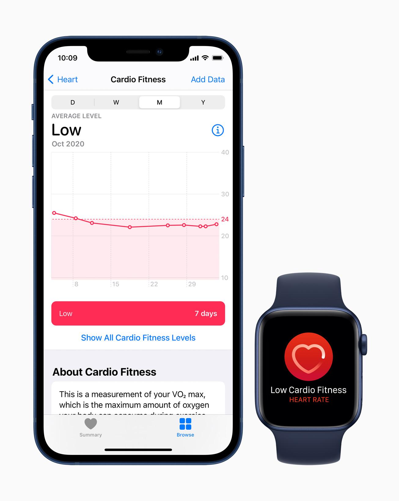 Apple Watchで 心肺機能の通知が利用可能